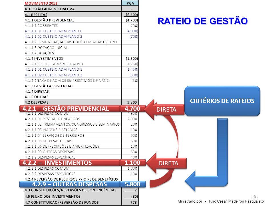 RATEIO DE GESTÃO CRITÉRIOS DE RATEIOS DIRETA