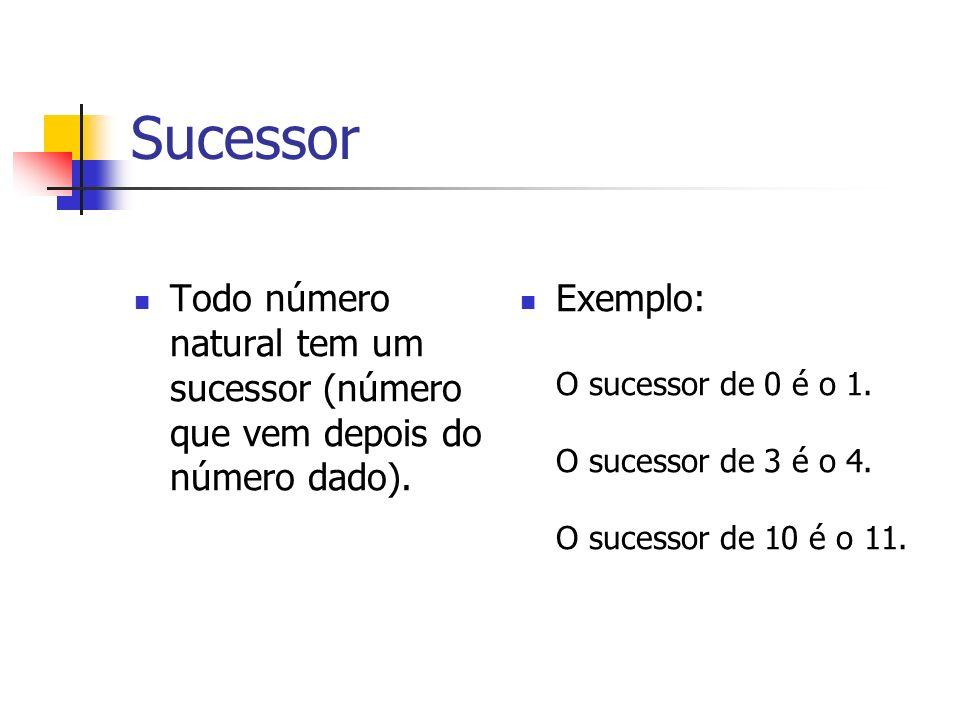 Sucessor Todo número natural tem um sucessor (número que vem depois do número dado).