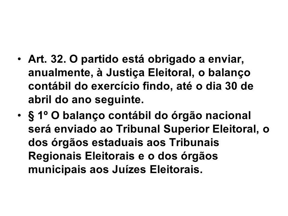 Art. 32. O partido está obrigado a enviar, anualmente, à Justiça Eleitoral, o balanço contábil do exercício findo, até o dia 30 de abril do ano seguinte.