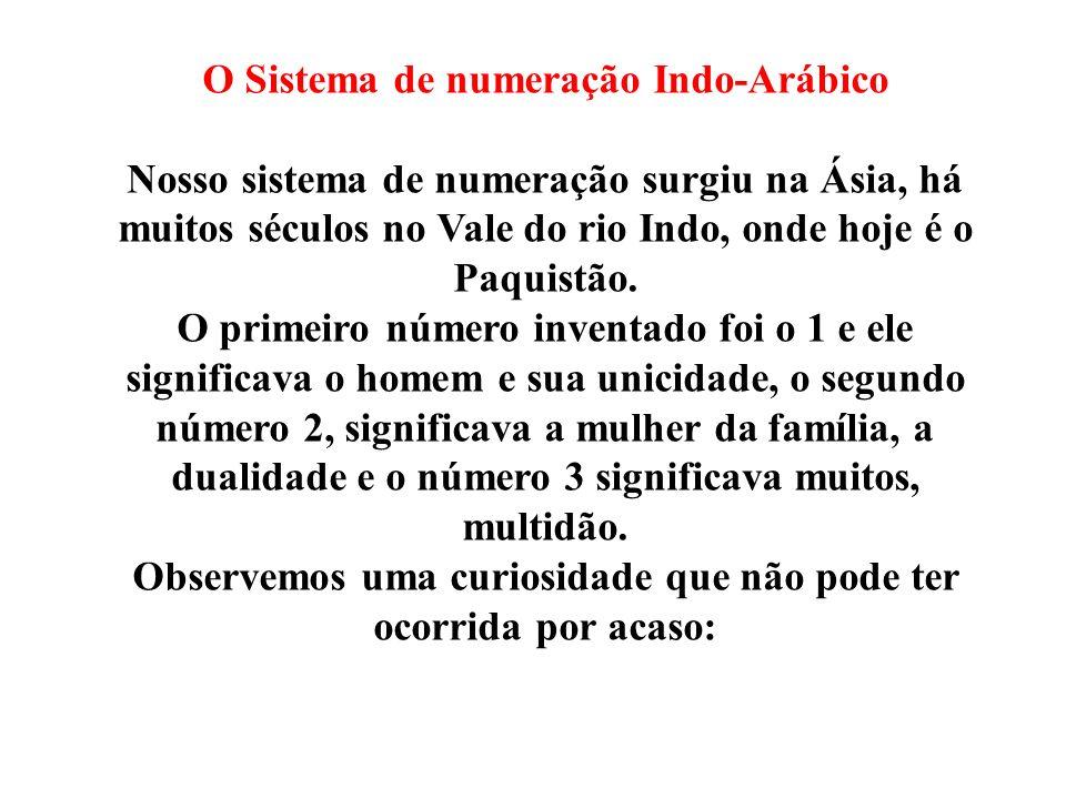 O Sistema de numeração Indo-Arábico