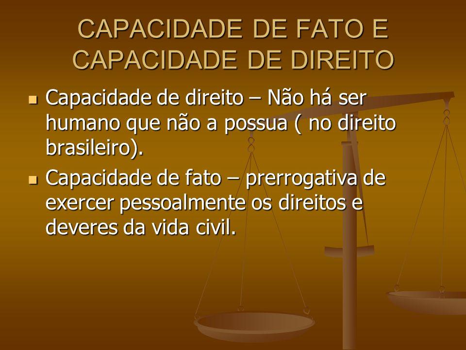 CAPACIDADE DE FATO E CAPACIDADE DE DIREITO
