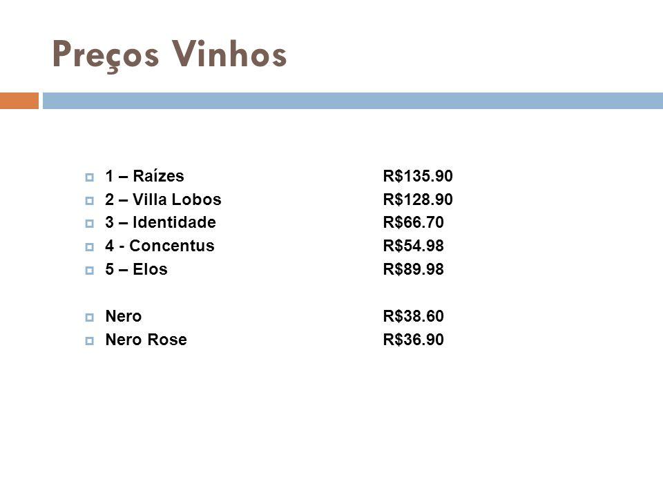 Preços Vinhos 1 – Raízes R$135.90 2 – Villa Lobos R$128.90