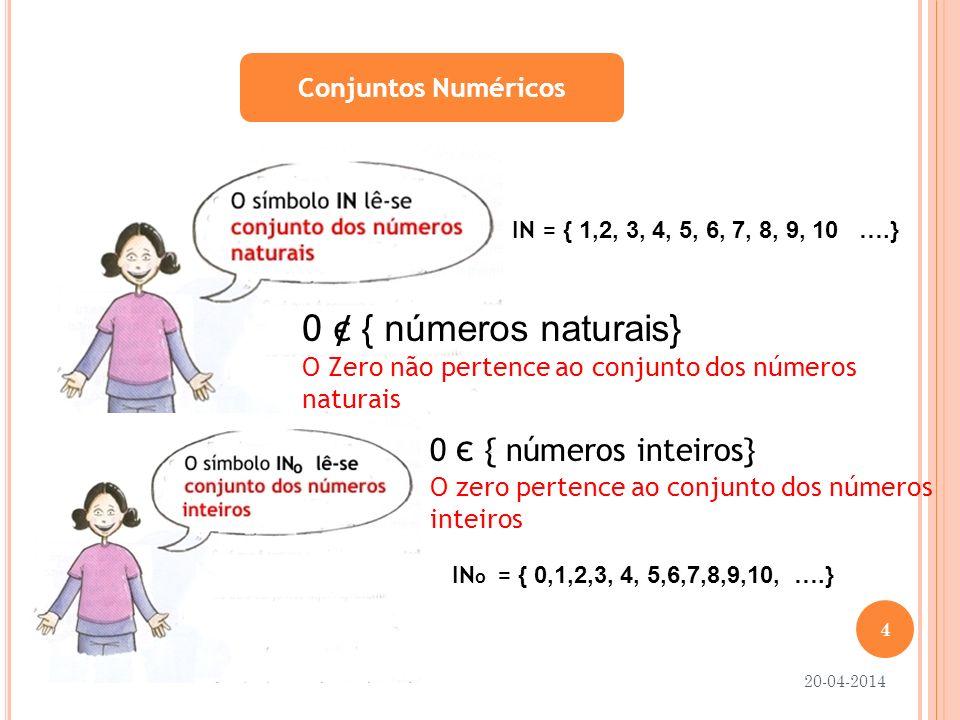 / 0 є { números naturais} 0 є { números inteiros} Conjuntos Numéricos