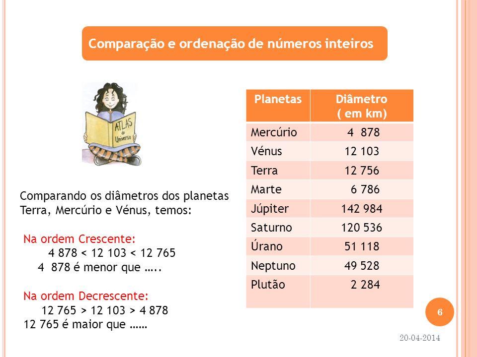 Comparação e ordenação de números inteiros