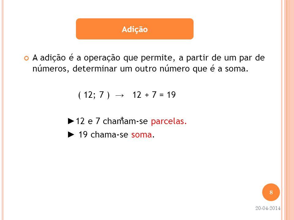 Adição A adição é a operação que permite, a partir de um par de números, determinar um outro número que é a soma.
