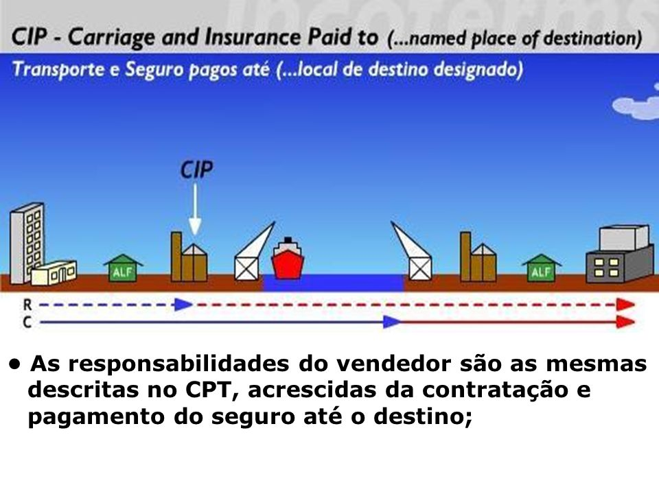 CIP • As responsabilidades do vendedor são as mesmas descritas no CPT, acrescidas da contratação e pagamento do seguro até o destino;