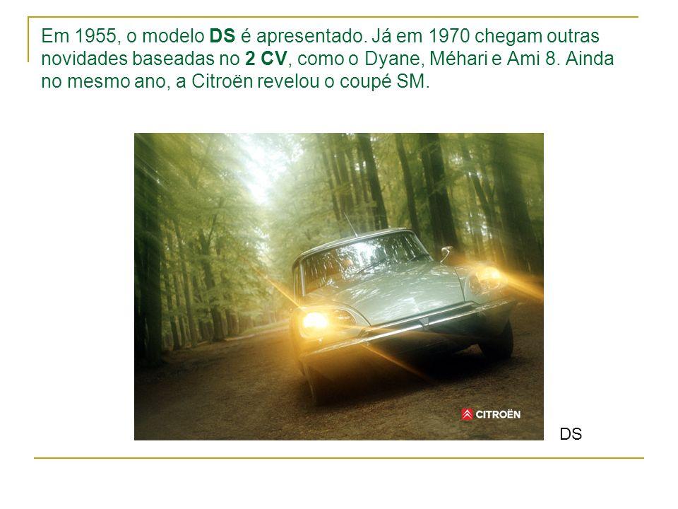 Em 1955, o modelo DS é apresentado