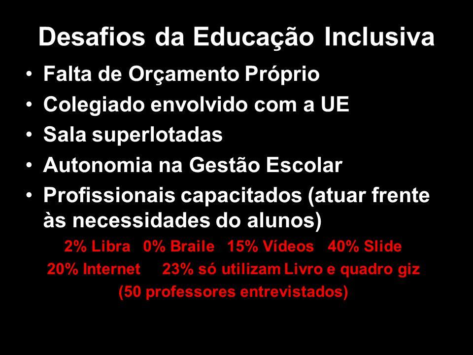 Desafios da Educação Inclusiva