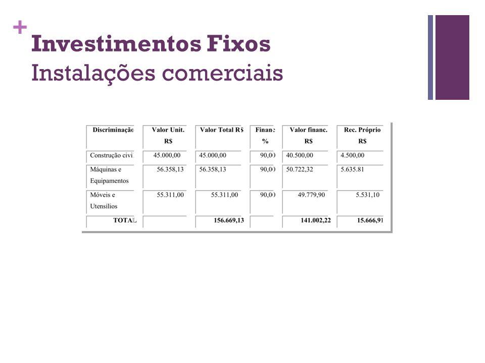 Investimentos Fixos Instalações comerciais