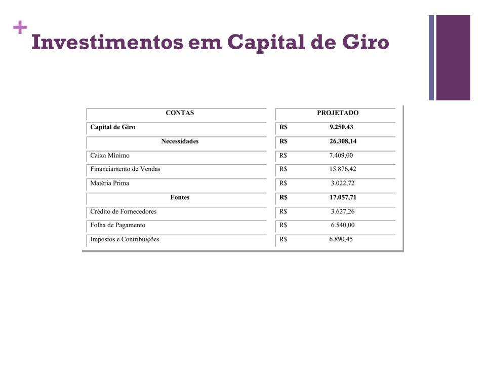 Investimentos em Capital de Giro
