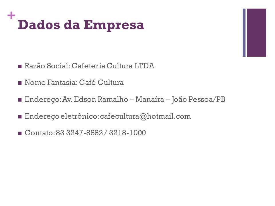 Dados da Empresa Razão Social: Cafeteria Cultura LTDA