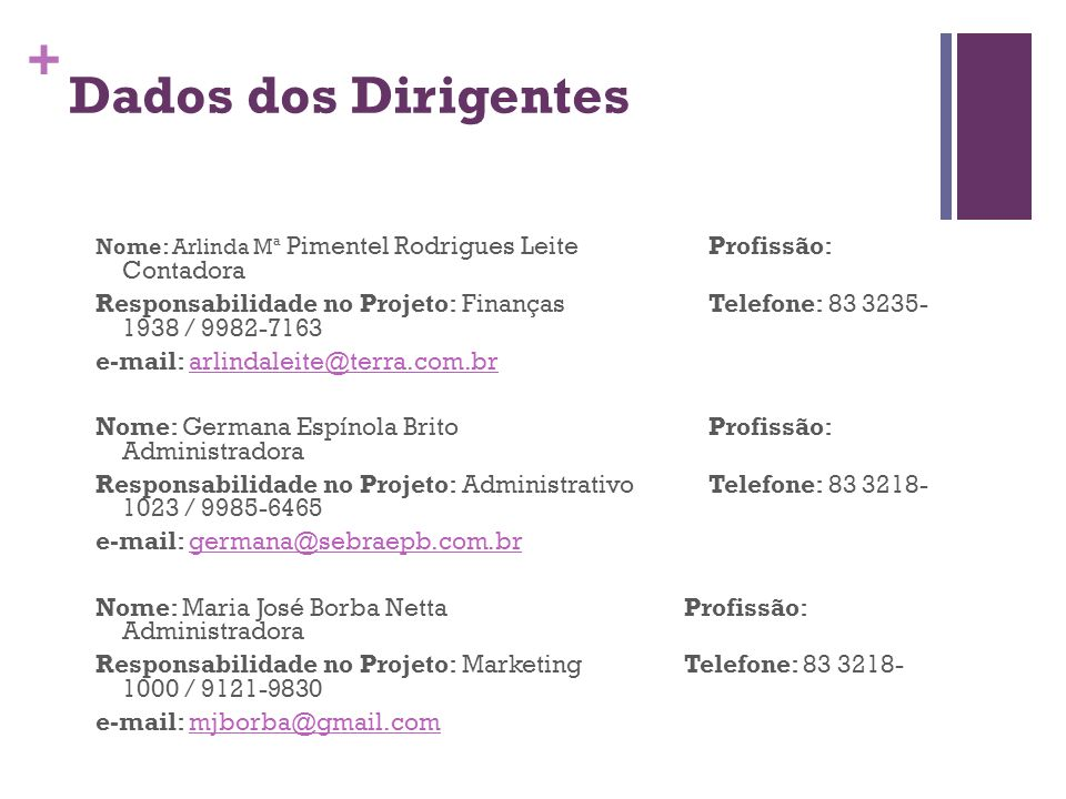 Dados dos DirigentesNome: Arlinda Mª Pimentel Rodrigues Leite Profissão: Contadora.