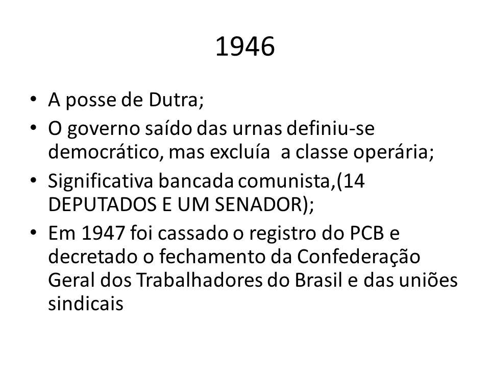 1946 A posse de Dutra; O governo saído das urnas definiu-se democrático, mas excluía a classe operária;