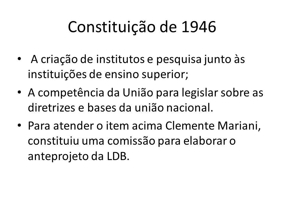 Constituição de 1946 A criação de institutos e pesquisa junto às instituições de ensino superior;