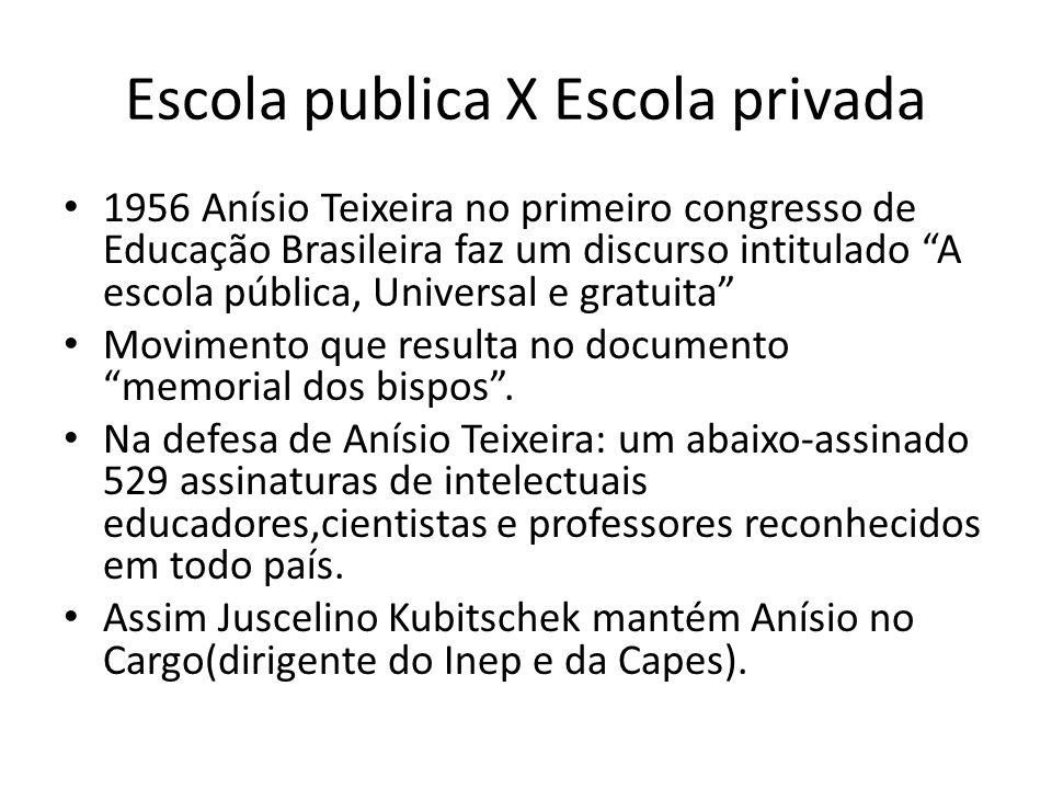 Escola publica X Escola privada
