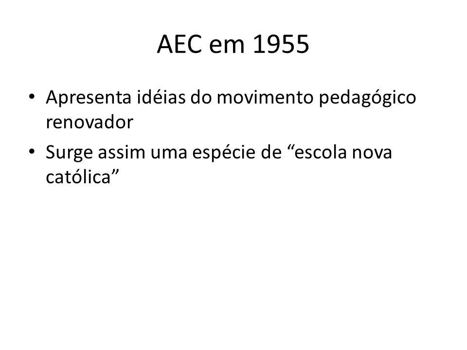 AEC em 1955 Apresenta idéias do movimento pedagógico renovador