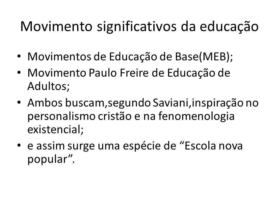 Movimento significativos da educação