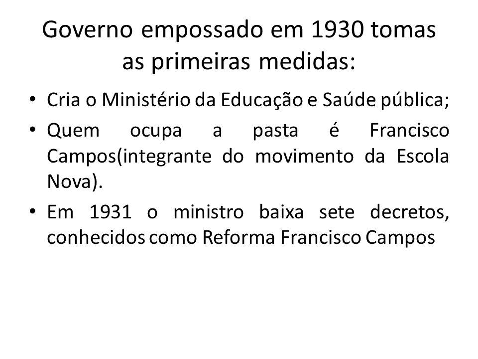 Governo empossado em 1930 tomas as primeiras medidas: