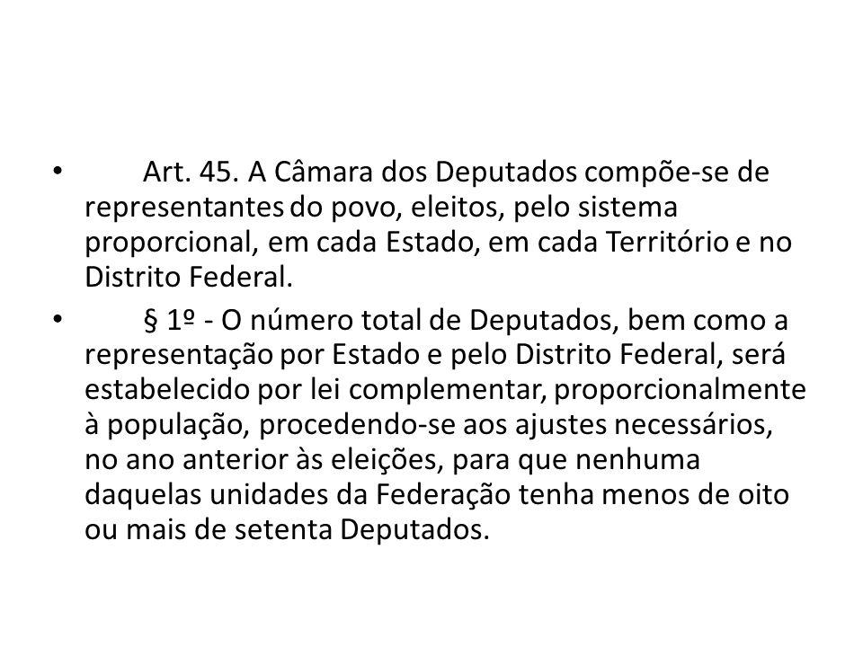 Art. 45. A Câmara dos Deputados compõe-se de representantes do povo, eleitos, pelo sistema proporcional, em cada Estado, em cada Território e no Distrito Federal.