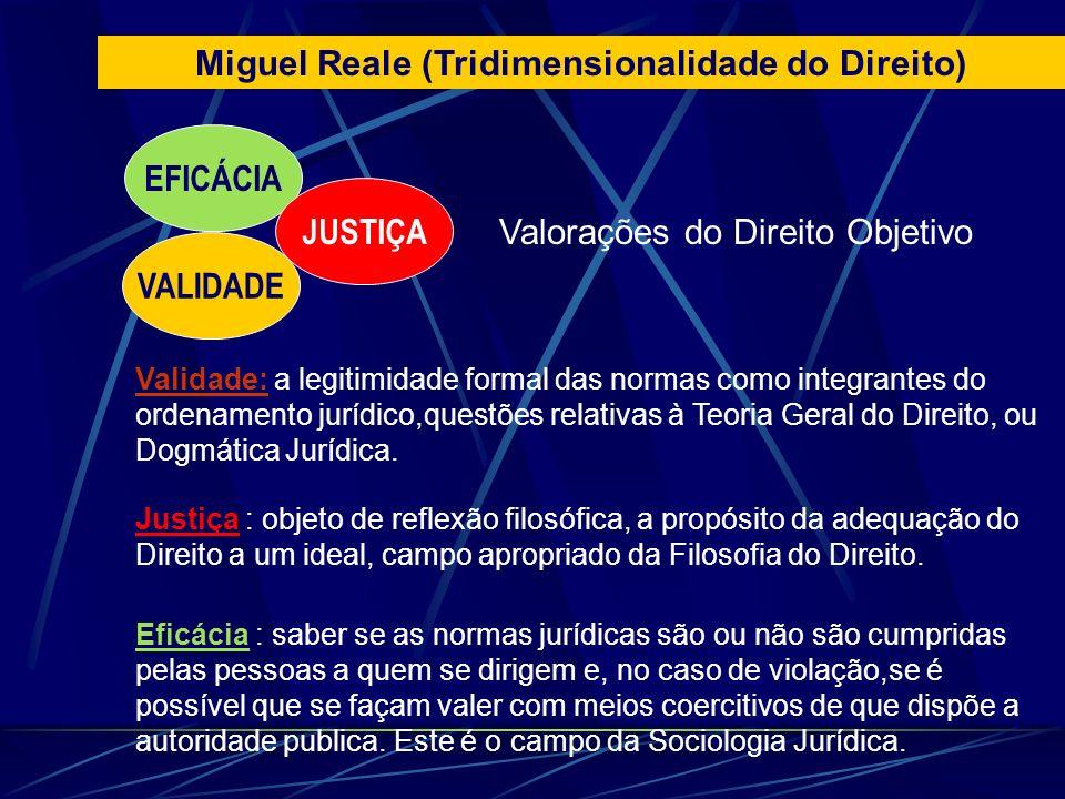 Miguel Reale (Tridimensionalidade do Direito)
