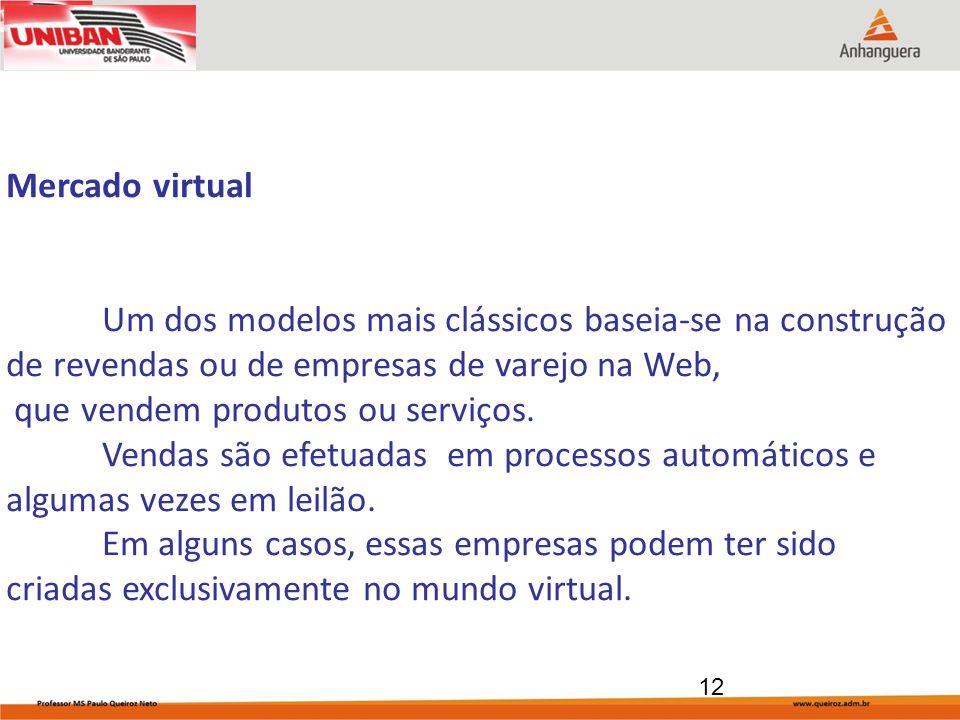 Mercado virtual Um dos modelos mais clássicos baseia-se na construção. de revendas ou de empresas de varejo na Web,
