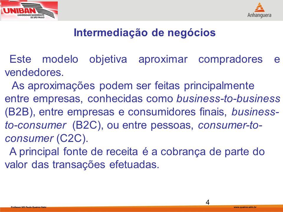 Intermediação de negócios