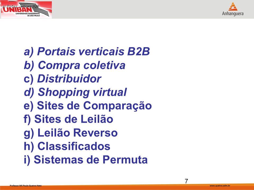 a) Portais verticais B2B b) Compra coletiva c) Distribuidor