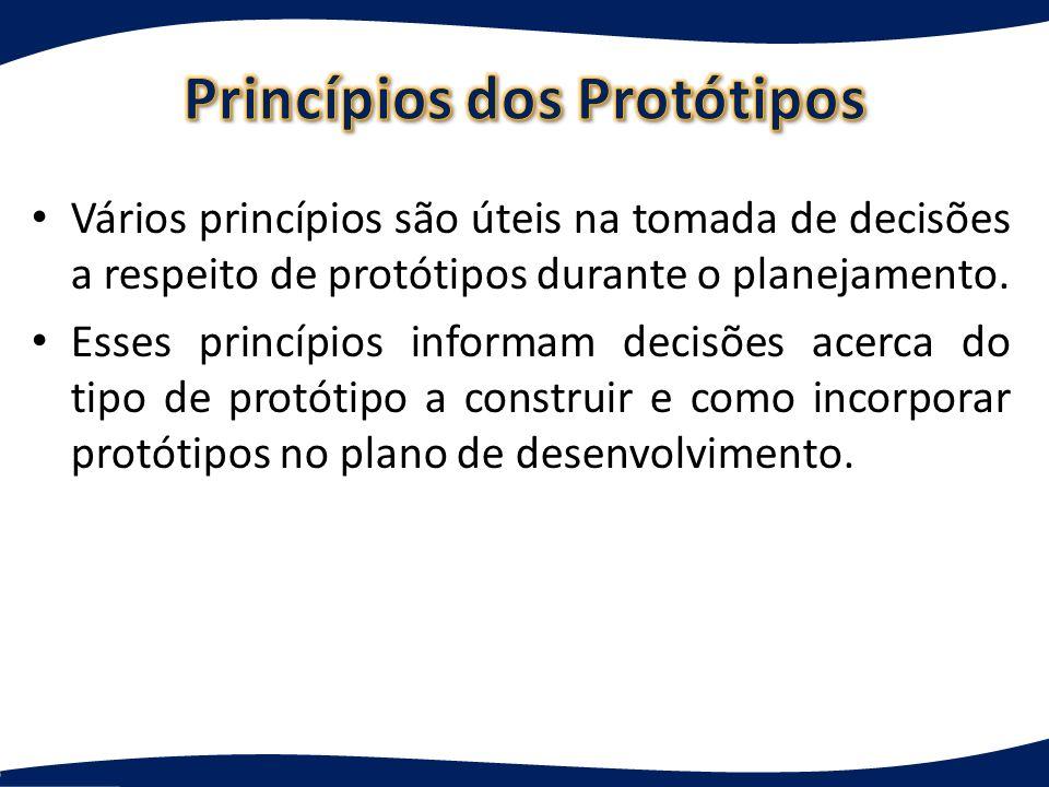 Princípios dos Protótipos