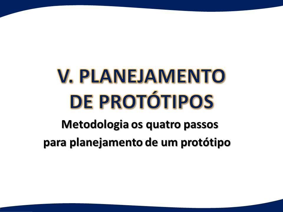 V. PLANEJAMENTO DE PROTÓTIPOS