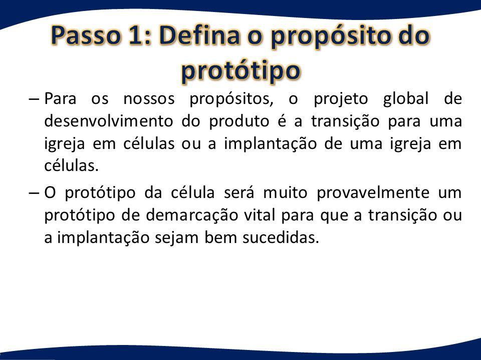 Passo 1: Defina o propósito do protótipo