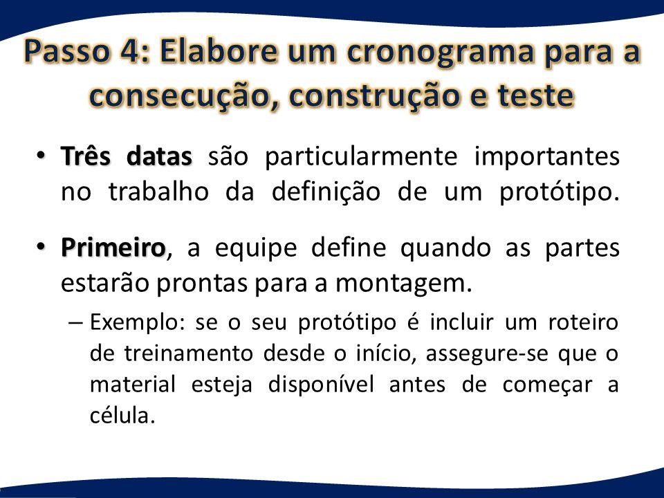 Passo 4: Elabore um cronograma para a consecução, construção e teste