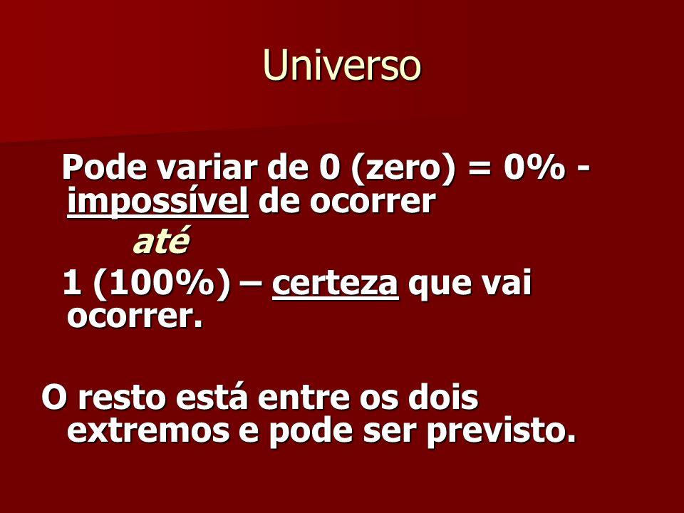 Universo Pode variar de 0 (zero) = 0% - impossível de ocorrer até