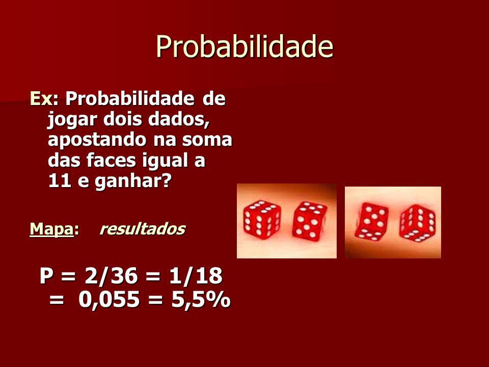 Probabilidade Ex: Probabilidade de jogar dois dados, apostando na soma das faces igual a 11 e ganhar