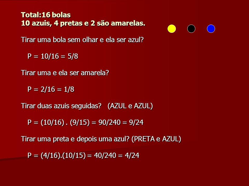 Total:16 bolas 10 azuis, 4 pretas e 2 são amarelas. Tirar uma bola sem olhar e ela ser azul P = 10/16 = 5/8.