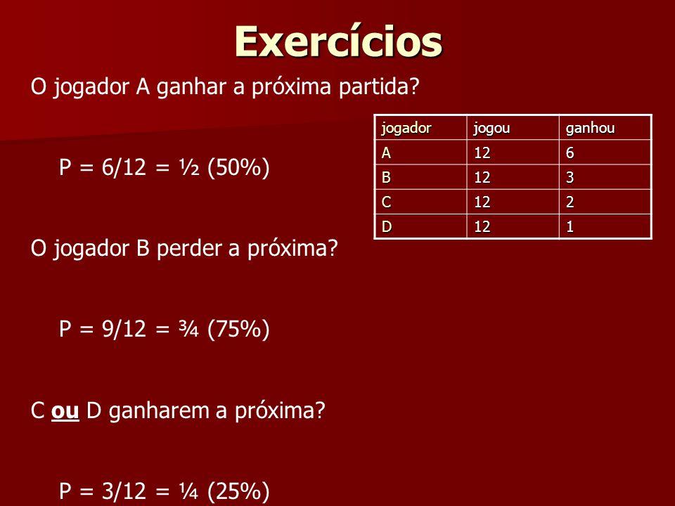Exercícios O jogador A ganhar a próxima partida P = 6/12 = ½ (50%)