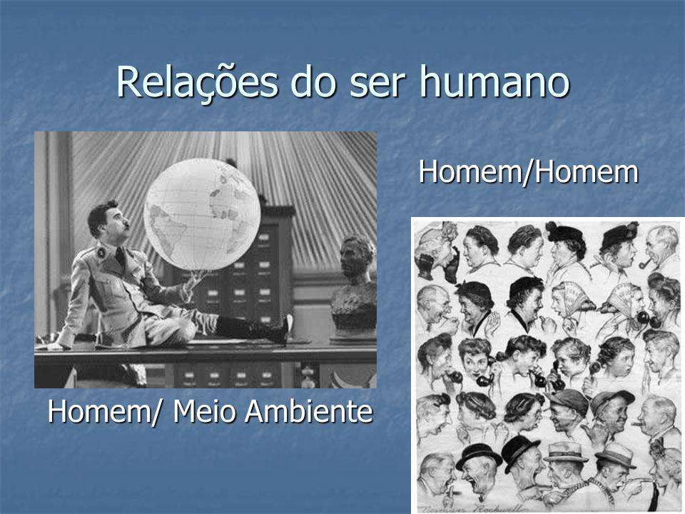 Relações do ser humano Homem/Homem Homem/ Meio Ambiente