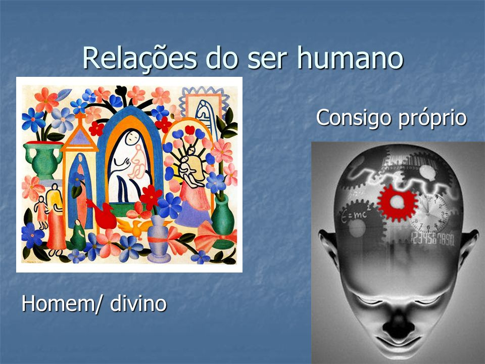 Relações do ser humano Consigo próprio Homem/ divino
