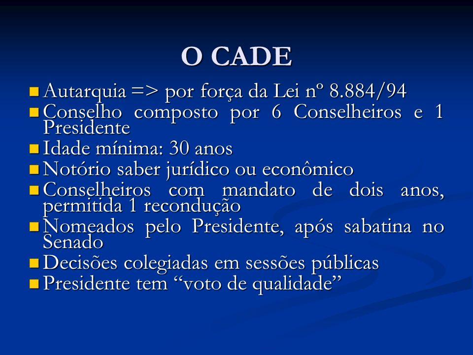 O CADE Autarquia => por força da Lei nº 8.884/94