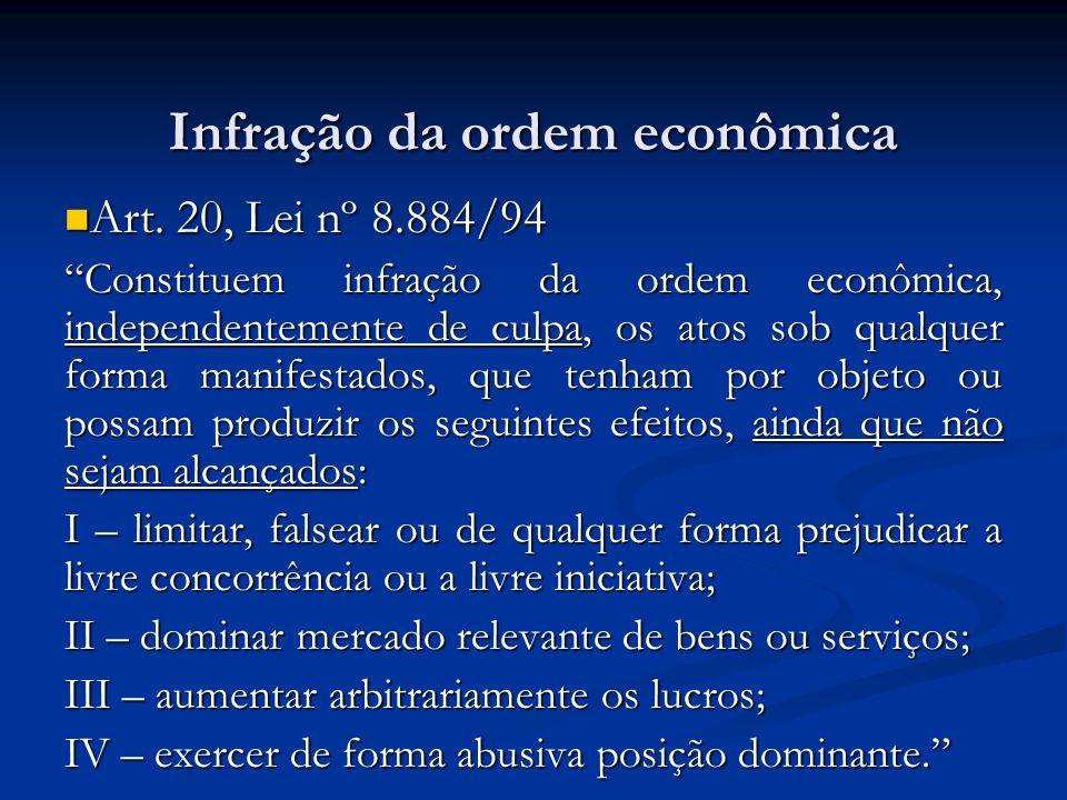 Infração da ordem econômica