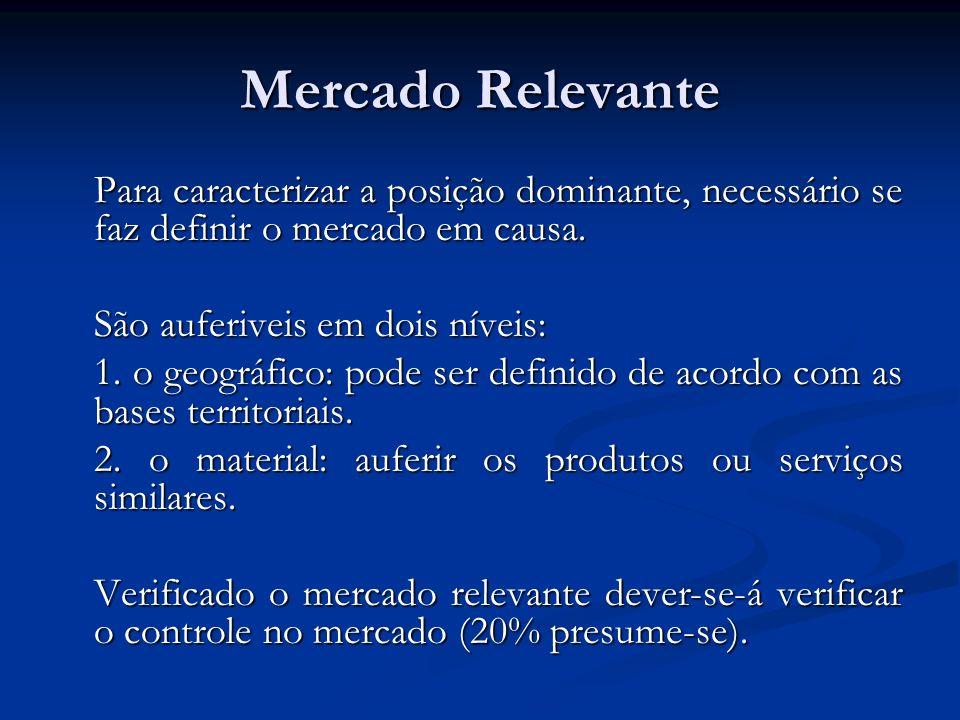 Mercado Relevante Para caracterizar a posição dominante, necessário se faz definir o mercado em causa.