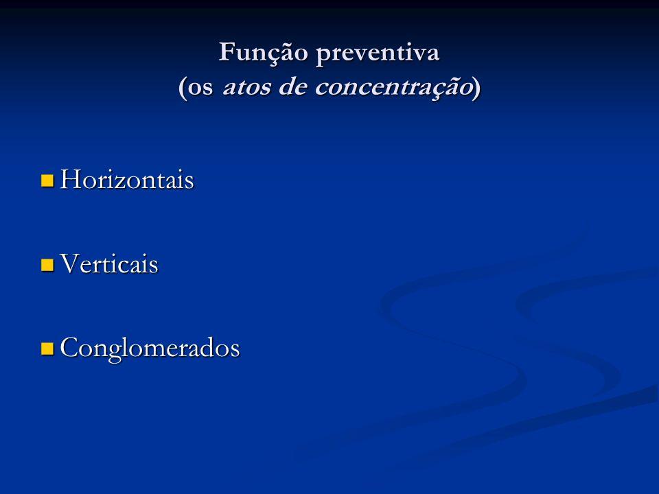 Função preventiva (os atos de concentração)