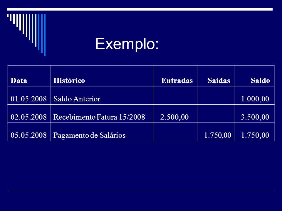 Exemplo: Data Histórico Entradas Saídas Saldo 01.05.2008