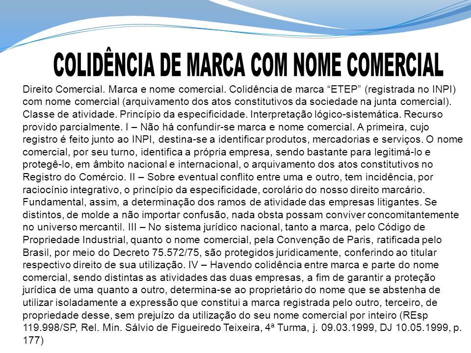 COLIDÊNCIA DE MARCA COM NOME COMERCIAL