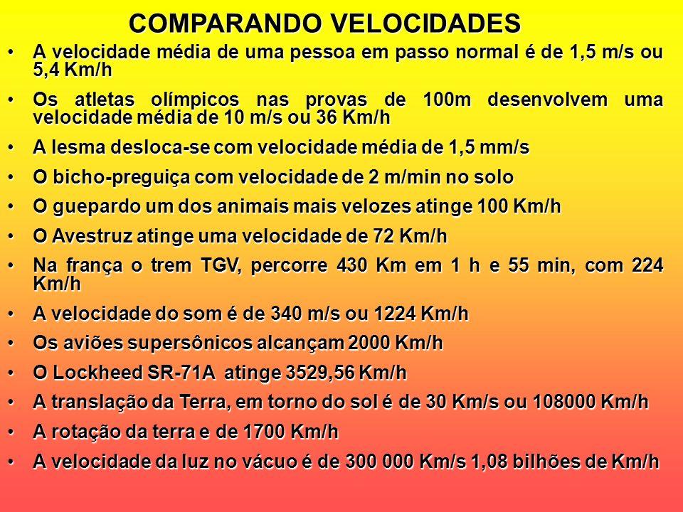 COMPARANDO VELOCIDADES