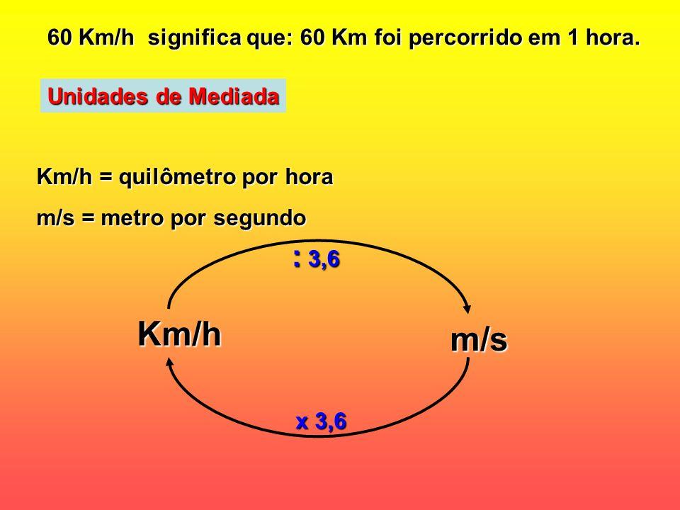Km/h m/s : 3,6 60 Km/h significa que: 60 Km foi percorrido em 1 hora.