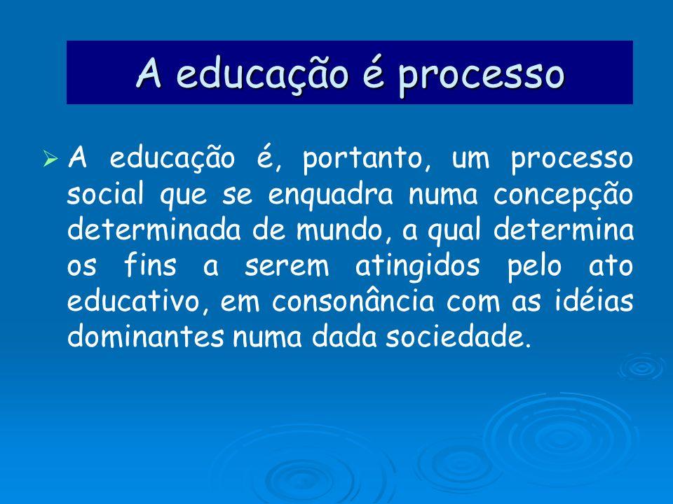 A educação é processo
