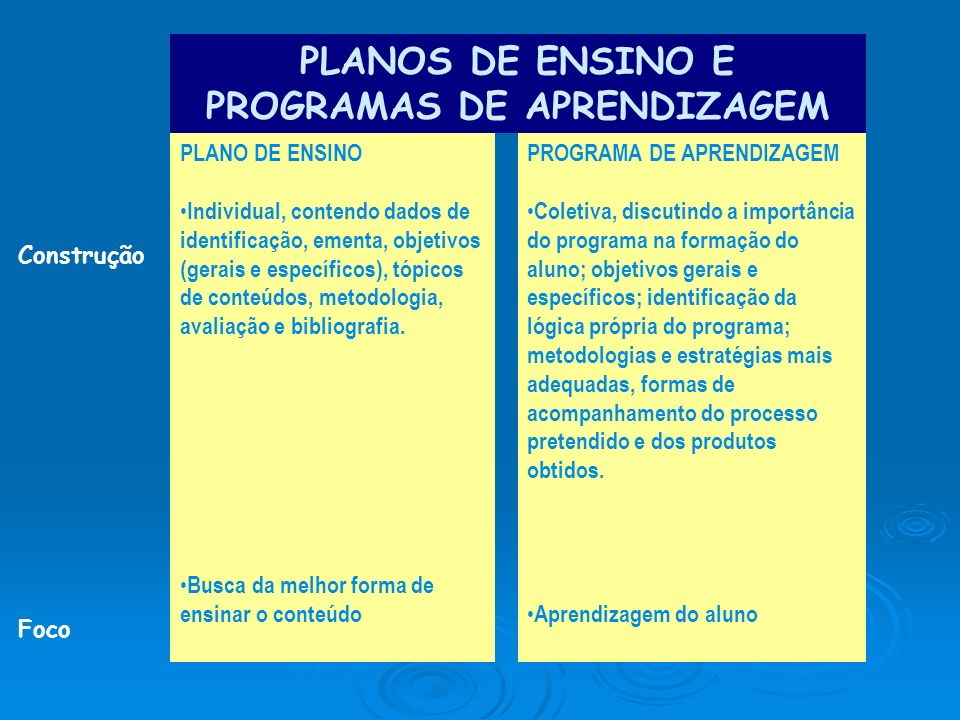PLANOS DE ENSINO E PROGRAMAS DE APRENDIZAGEM