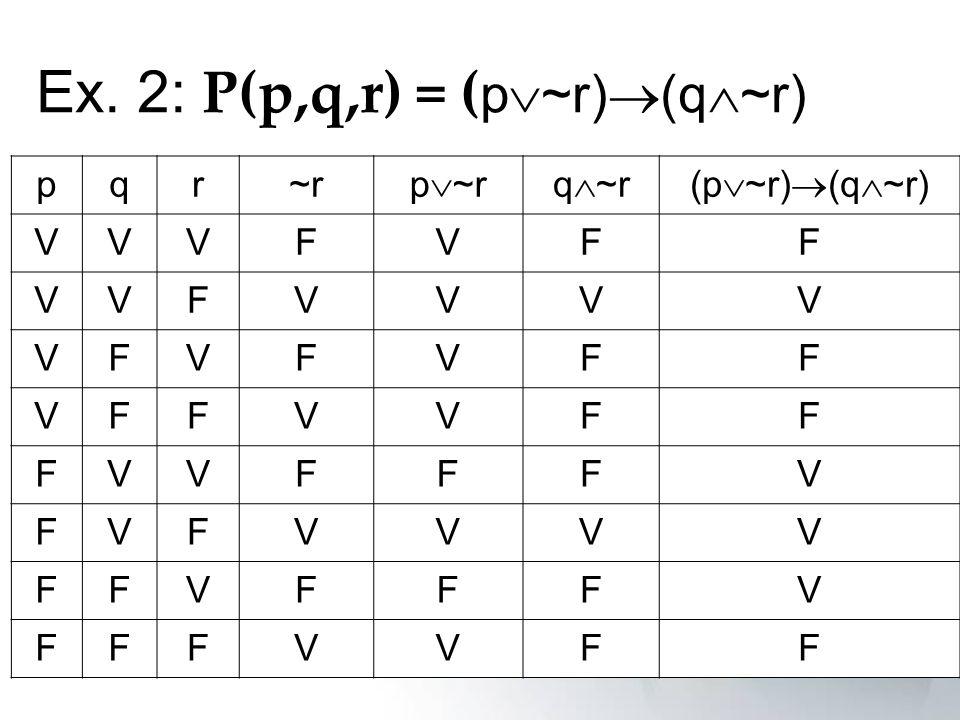 Ex. 2: P(p,q,r) = (p~r)(q~r)