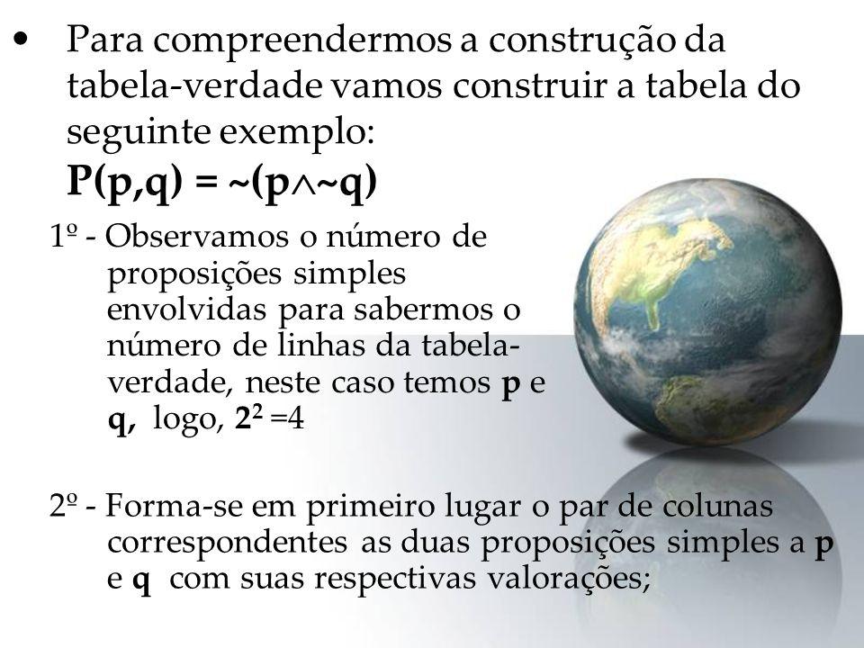 Para compreendermos a construção da tabela-verdade vamos construir a tabela do seguinte exemplo: P(p,q) = ~(p~q)