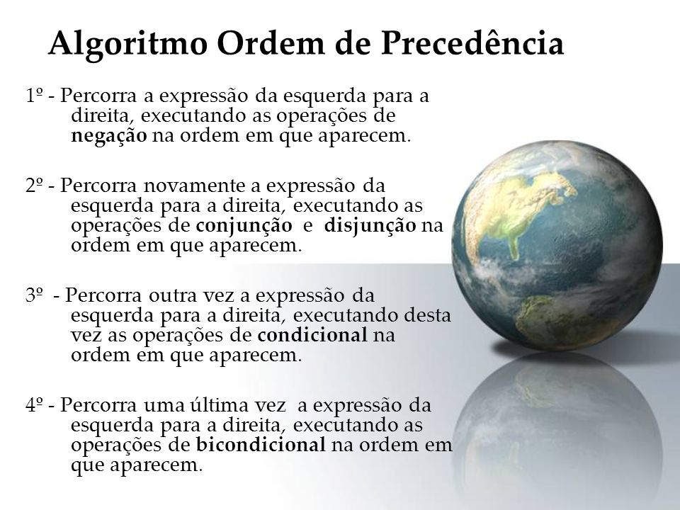 Algoritmo Ordem de Precedência